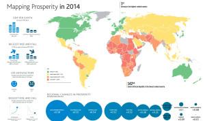 Австралия заняла 7 место в рейтинге процветания стран мира
