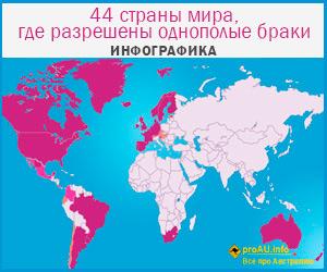 Страны, где разрешены однополые браки