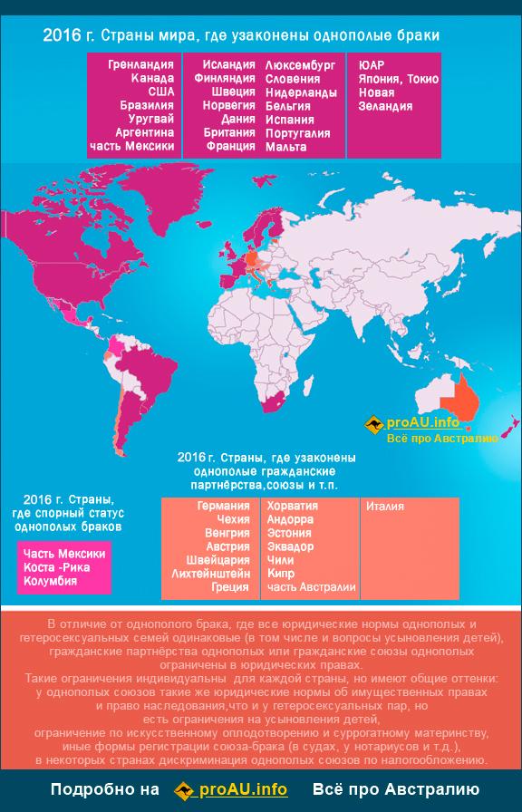 Страны, где разрешены однополые браки.2016 г.
