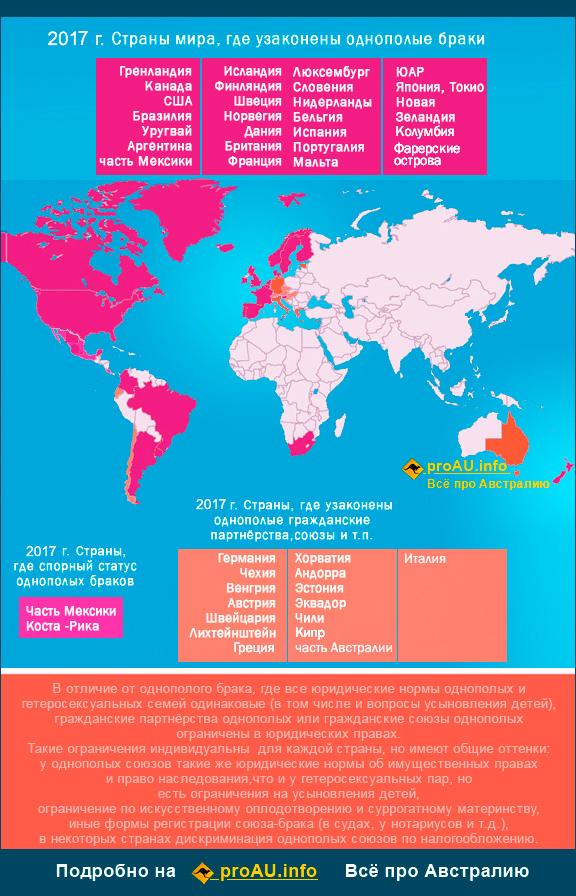 Страны, где разрешены однополые браки.2017 г.