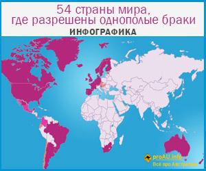 Страны, где разрешены однополые браки в 2021
