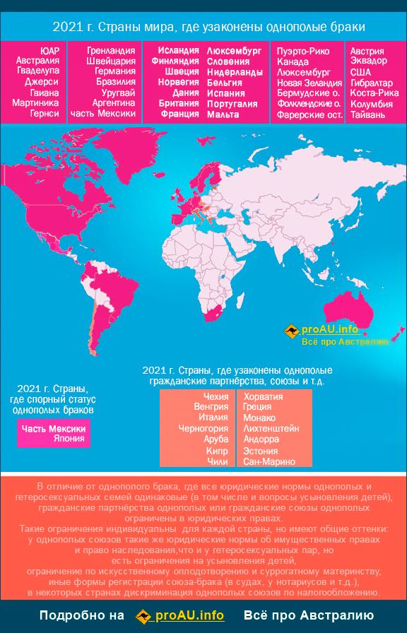 Страны 2021, где на всей территории или в отдельных штатах разрешены и регистрируются однополые браки
